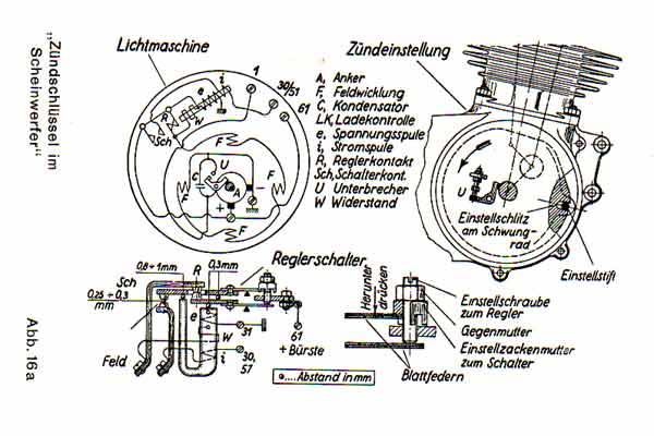 Erfreut Feld Schaltplan Ideen - Die Besten Elektrischen Schaltplan ...